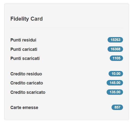 programma-fidelity-card